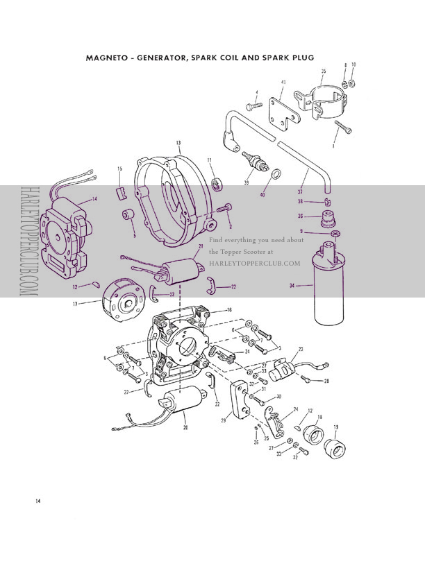 harley hummer wiring harness   28 wiring diagram images